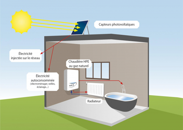 Chaudière à condensation et kit solaire photovoltaïque